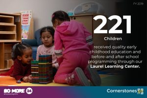 Infographic showing that 221 children recieved quality education through Cornerstone's Laurel Learning Center